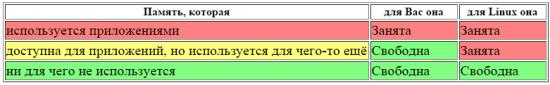 linuxswap